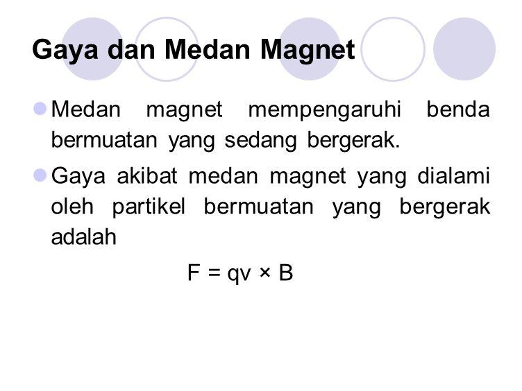 Gaya dan Medan Magnet Medan magnet mempengaruhi benda bermuatan yang sedang bergerak.