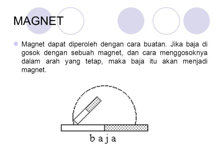 Bila serbuk besi ditabur diatas kaca dan sebuah magnet diletakkan dibawah kaca, maka serbuk besi akan membentuk formasi sperti gambar disamping.