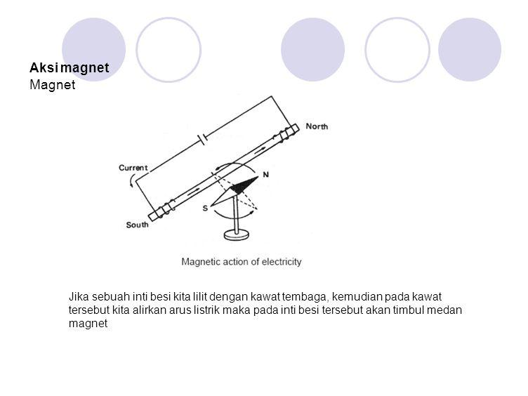 Aksi magnet Magnet Jika sebuah inti besi kita lilit dengan kawat tembaga, kemudian pada kawat tersebut kita alirkan arus listrik maka pada inti besi tersebut akan timbul medan magnet