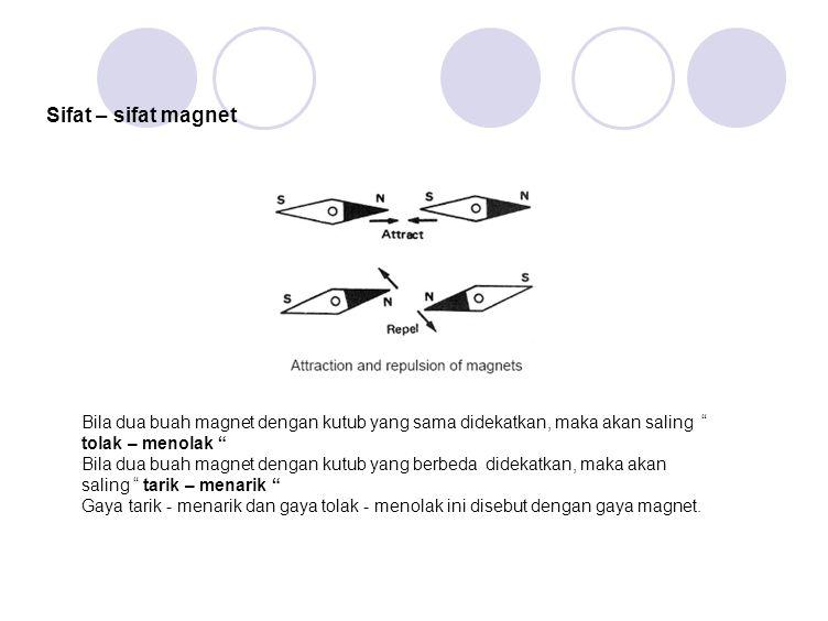 Sifat – sifat magnet Bila dua buah magnet dengan kutub yang sama didekatkan, maka akan saling tolak – menolak Bila dua buah magnet dengan kutub yang berbeda didekatkan, maka akan saling tarik – menarik Gaya tarik - menarik dan gaya tolak - menolak ini disebut dengan gaya magnet.