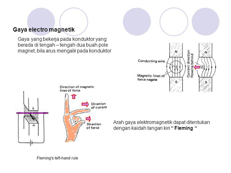Gaya electro magnetik Gaya yang bekerja pada konduktor yang berada di tengah – tengah dua buah pole magnet, bila arus mengalir pada konduktor Arah gaya elektromagnetik dapat ditentukan dengan kaidah tangan kiri Fleming