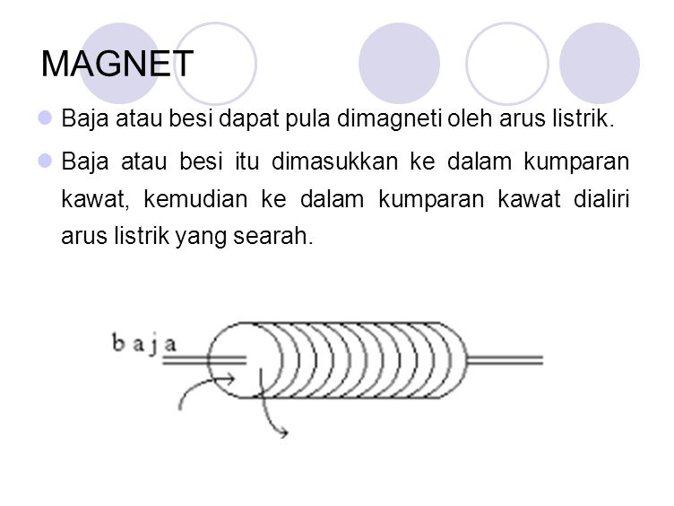 MAGNET Baja atau besi dapat pula dimagneti oleh arus listrik.