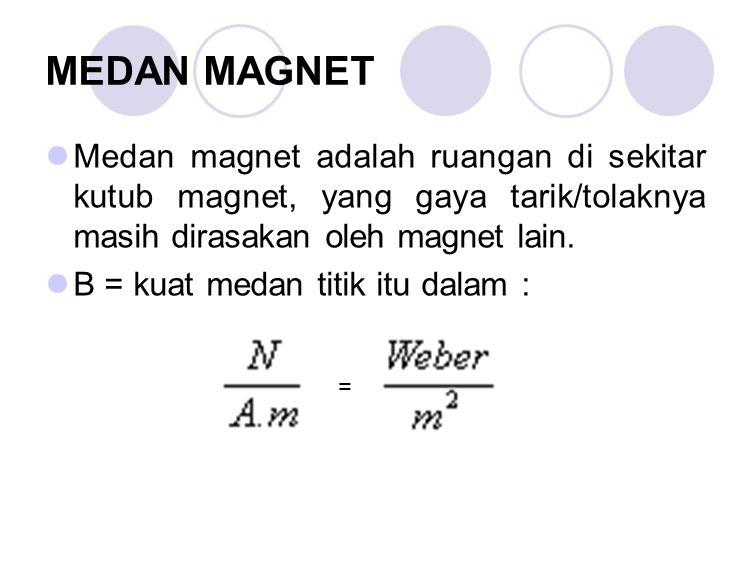 Kaidah ulir kanan ( kaidah tangan kanan ) Kaidah tangan kanan : Jari – jari tangan menunjukkan arah garis gaya medan magnet Ibu jari menunjukkan arah arus Kaidah ulir kanan : pada saat kita mengencangkan baut, putaran baut menunjukkan arah garis gaya medan magnet.