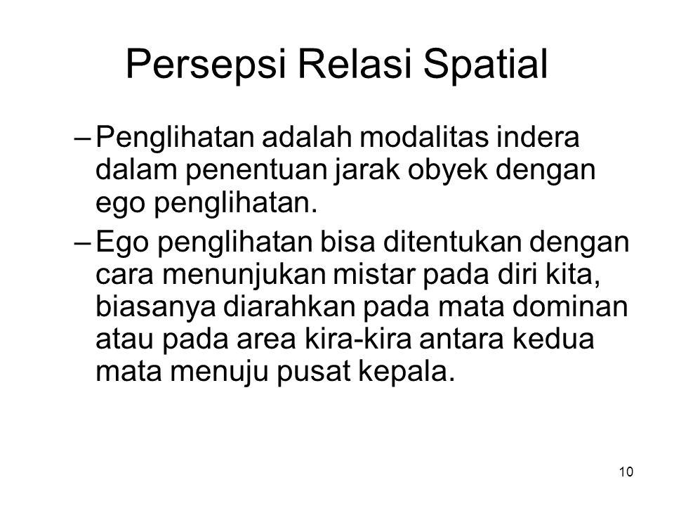 10 Persepsi Relasi Spatial –Penglihatan adalah modalitas indera dalam penentuan jarak obyek dengan ego penglihatan.