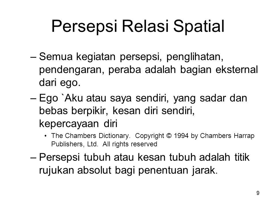 9 Persepsi Relasi Spatial –Semua kegiatan persepsi, penglihatan, pendengaran, peraba adalah bagian eksternal dari ego.