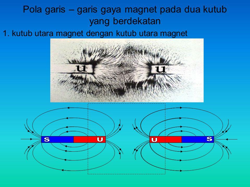 Pola garis – garis gaya magnet pada dua kutub yang berdekatan 1.kutub utara magnet dengan kutub utara magnet