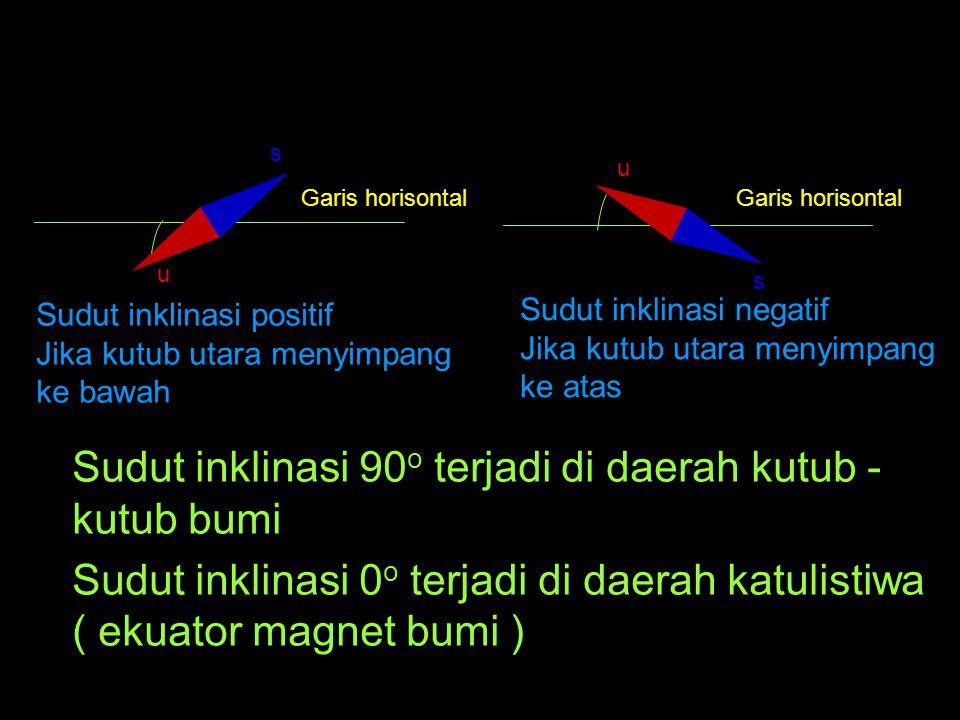 Sudut inklinasi 90 o terjadi di daerah kutub - kutub bumi Sudut inklinasi 0 o terjadi di daerah katulistiwa ( ekuator magnet bumi ) Garis horisontal S