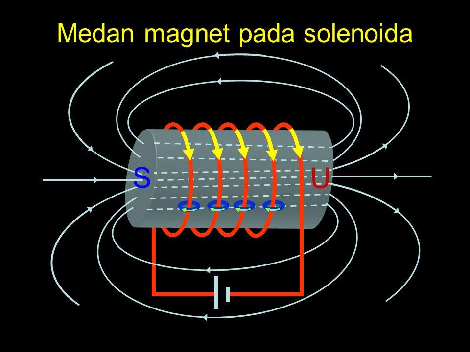 Medan magnet pada solenoida U S