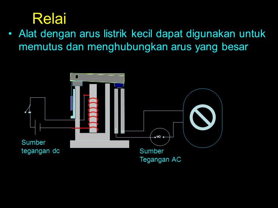 Relai Alat dengan arus listrik kecil dapat digunakan untuk memutus dan menghubungkan arus yang besar ∞ Sumber Tegangan AC Sumber tegangan dc