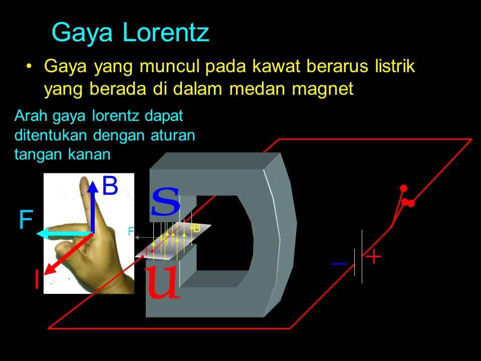 Gaya Lorentz Gaya yang muncul pada kawat berarus listrik yang berada di dalam medan magnet B I F B F I Arah gaya lorentz dapat ditentukan dengan atura