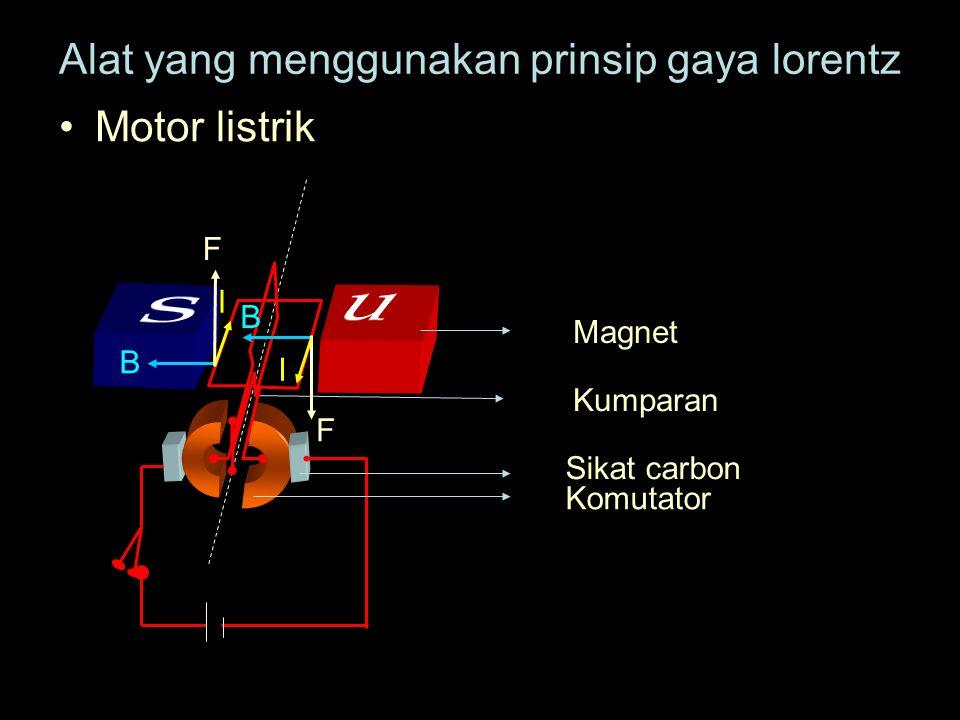 Alat yang menggunakan prinsip gaya lorentz Motor listrik B F I B F I Komutator Sikat carbon Kumparan Magnet