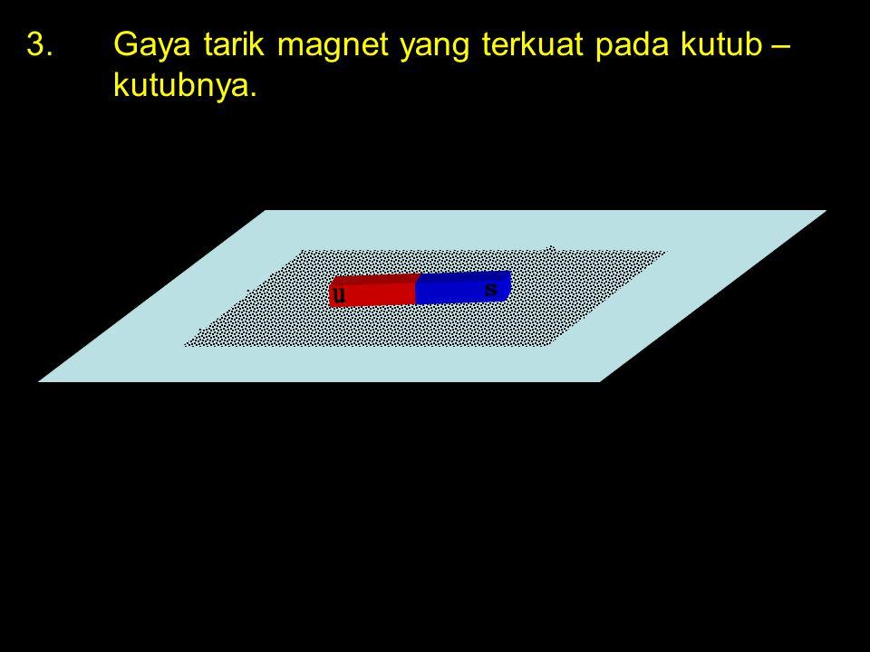 Menentukan arah medan magnet disekitar kawat lurus berarus listrik dapat ditentukan dengan aturan tangan kanan Ketentuan.