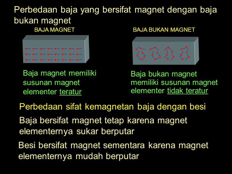 Perbedaan baja yang bersifat magnet dengan baja bukan magnet Baja magnet memiliki susunan magnet elementer teratur Baja bukan magnet memiliki susunan
