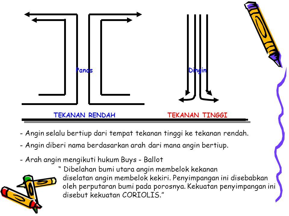 TEKANAN TINGGITEKANAN RENDAH - Angin selalu bertiup dari tempat tekanan tinggi ke tekanan rendah. - Angin diberi nama berdasarkan arah dari mana angin