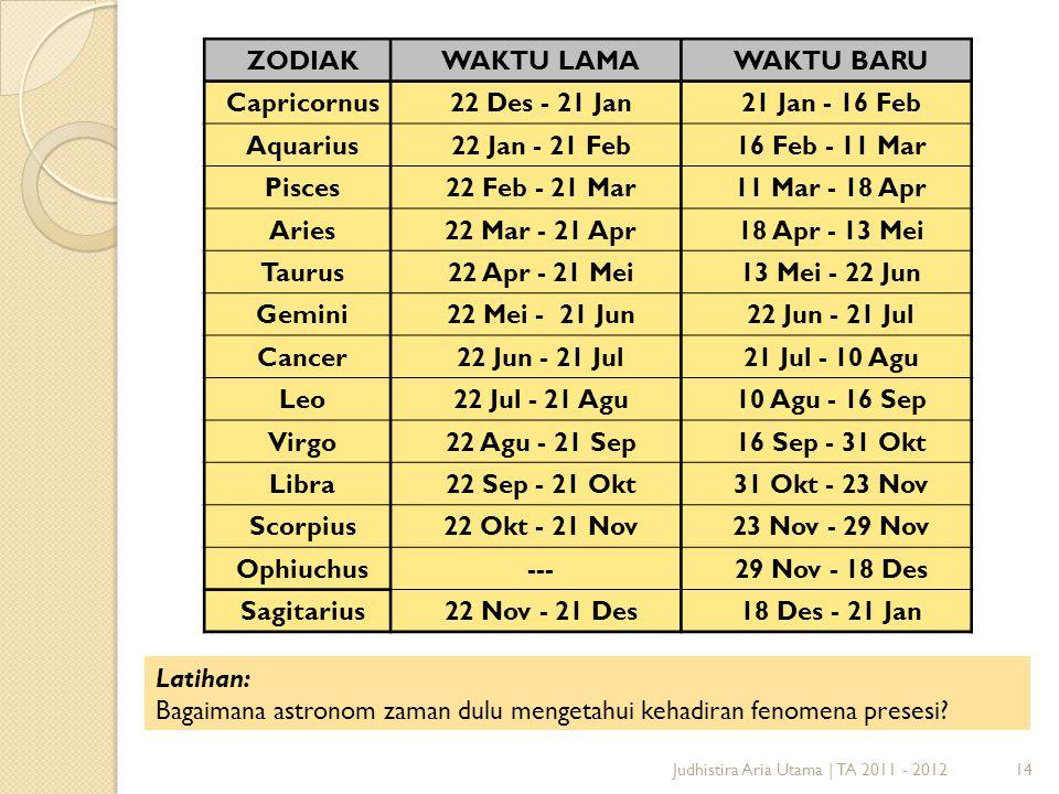 14Judhistira Aria Utama | TA 2011 - 2012 ZODIAKWAKTU LAMAWAKTU BARU Capricornus22 Des - 21 Jan21 Jan - 16 Feb Aquarius22 Jan - 21 Feb16 Feb - 11 Mar P