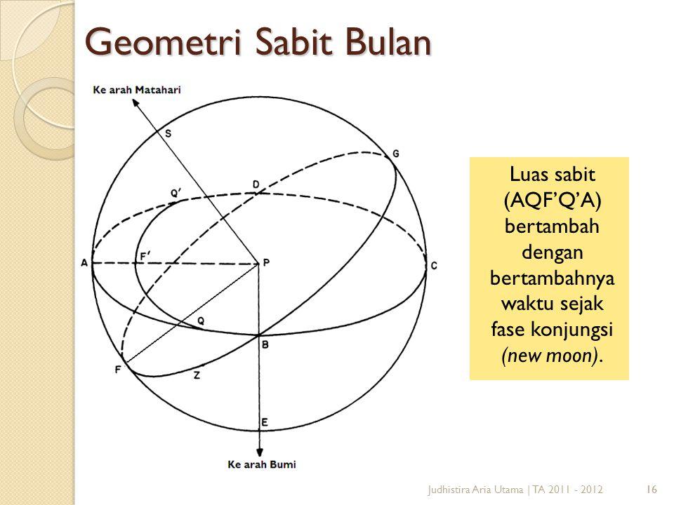 16Judhistira Aria Utama | TA 2011 - 201216 Geometri Sabit Bulan Luas sabit (AQF'Q'A) bertambah dengan bertambahnya waktu sejak fase konjungsi (new moo