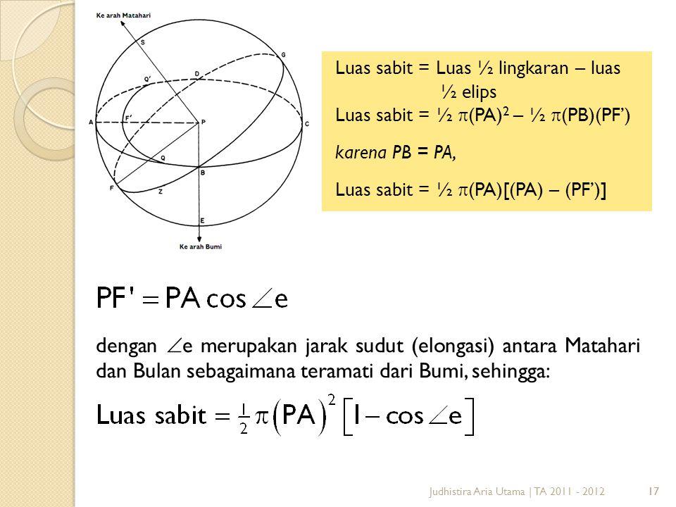 17Judhistira Aria Utama | TA 2011 - 201217 Luas sabit = Luas ½ lingkaran – luas ½ elips Luas sabit = ½  (PA) 2 – ½  (PB)(PF') karena PB = PA, Luas s