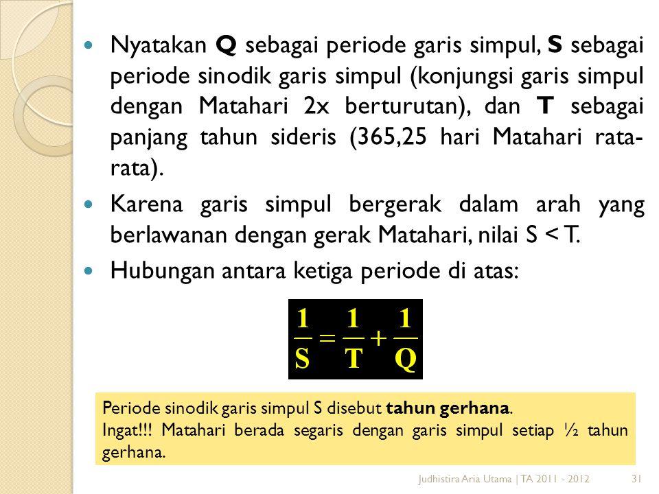 31Judhistira Aria Utama | TA 2011 - 2012 Nyatakan Q sebagai periode garis simpul, S sebagai periode sinodik garis simpul (konjungsi garis simpul denga