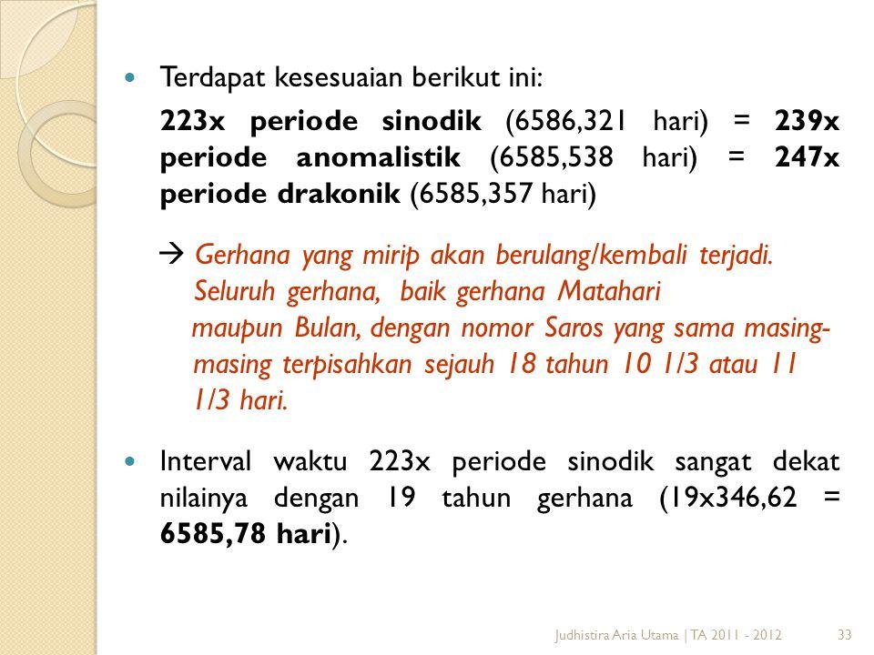 33Judhistira Aria Utama | TA 2011 - 2012 Terdapat kesesuaian berikut ini: 223x periode sinodik (6586,321 hari) = 239x periode anomalistik (6585,538 ha