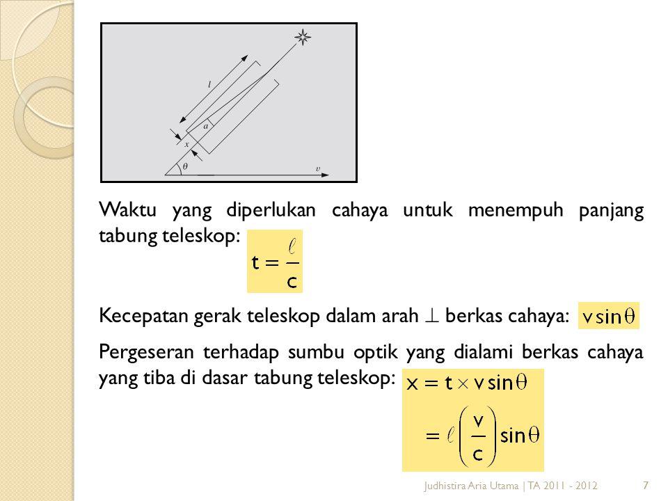 8Judhistira Aria Utama | TA 2011 - 20128 Perubahan arah (a) dinyatakan dalam radian adalah: dengan v = kecepatan pengamat c = kelajuan cahaya  = sudut antara arah objek sebenarnya dengan vektor kecepatan pengamat