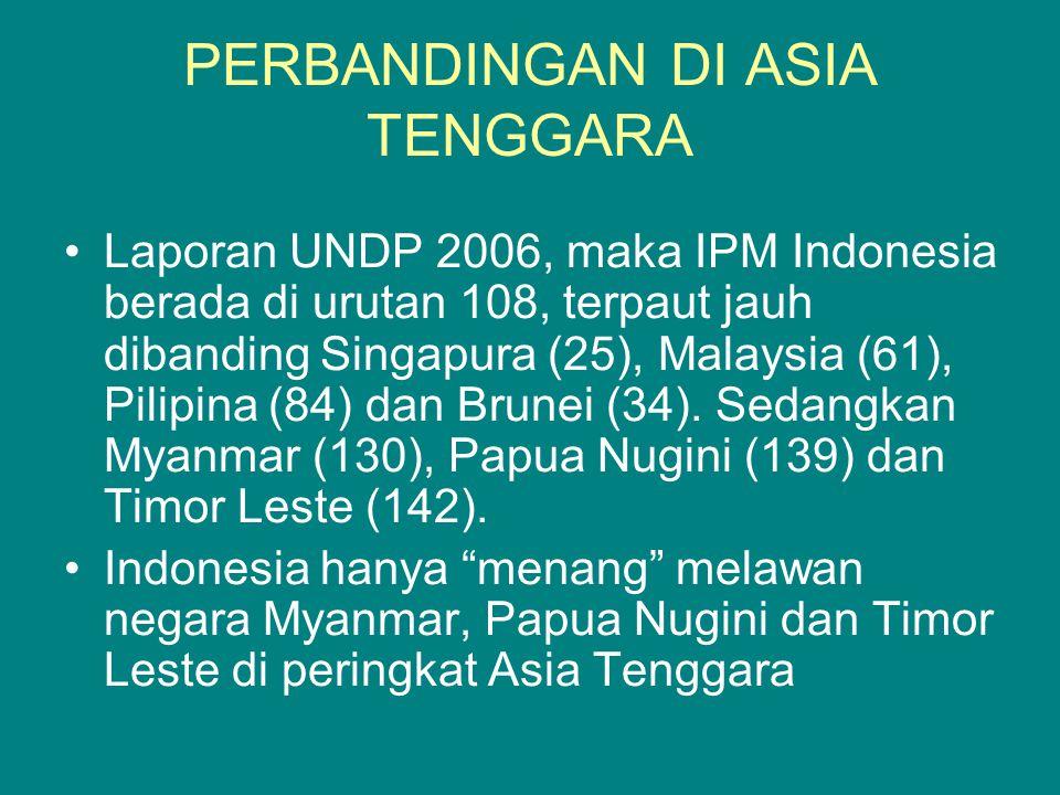 PERBANDINGAN DI ASIA TENGGARA Laporan UNDP 2006, maka IPM Indonesia berada di urutan 108, terpaut jauh dibanding Singapura (25), Malaysia (61), Pilipina (84) dan Brunei (34).