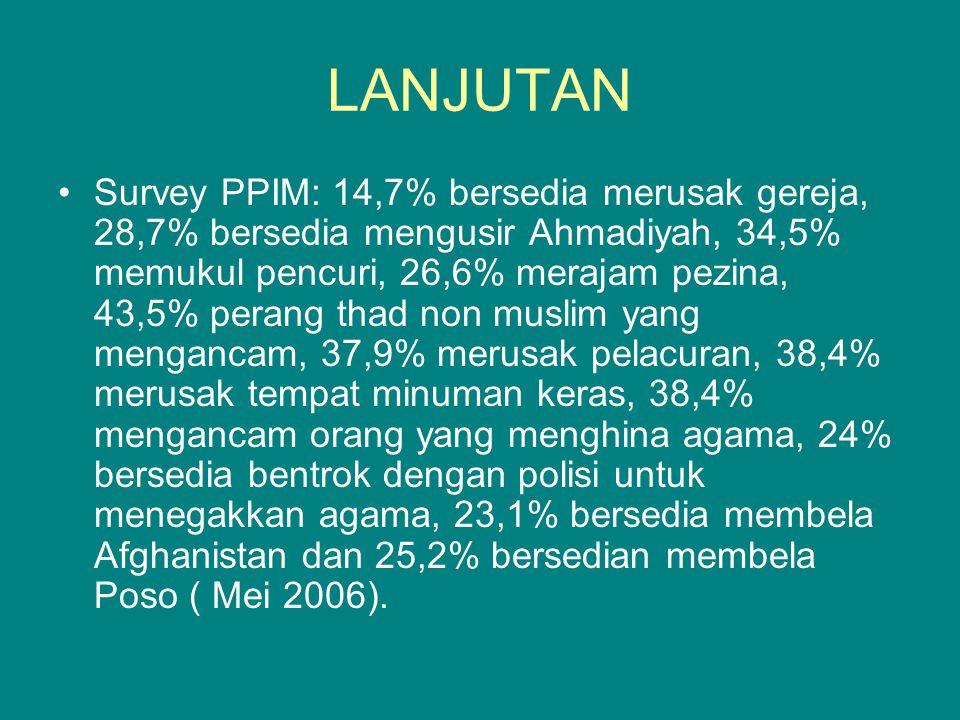 LANJUTAN Survey PPIM: 14,7% bersedia merusak gereja, 28,7% bersedia mengusir Ahmadiyah, 34,5% memukul pencuri, 26,6% merajam pezina, 43,5% perang thad non muslim yang mengancam, 37,9% merusak pelacuran, 38,4% merusak tempat minuman keras, 38,4% mengancam orang yang menghina agama, 24% bersedia bentrok dengan polisi untuk menegakkan agama, 23,1% bersedia membela Afghanistan dan 25,2% bersedian membela Poso ( Mei 2006).