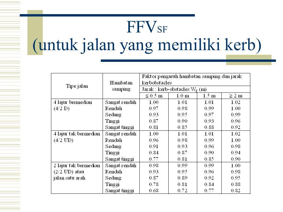 FFV SF (untuk jalan yang memiliki kerb)