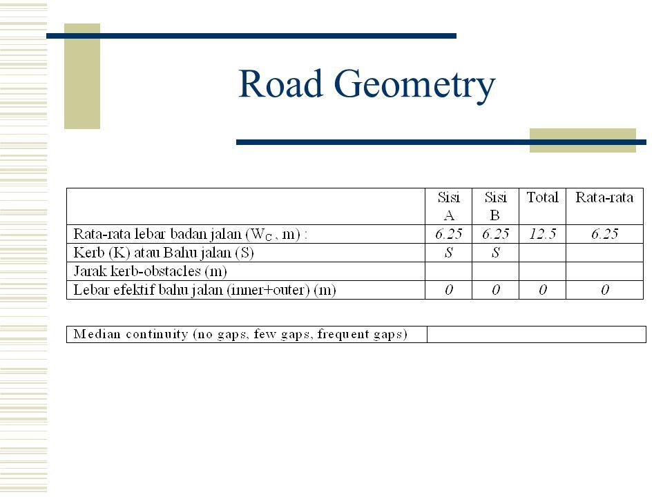 Road Geometry