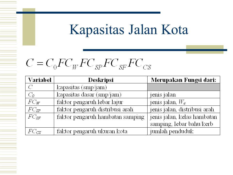 Ukuran Kinerja Jalan Antar-Kota V LV merupakan fungsi dari DS dan FV