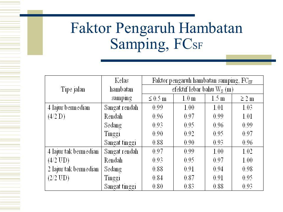 Faktor Pengaruh Hambatan Samping, FC SF