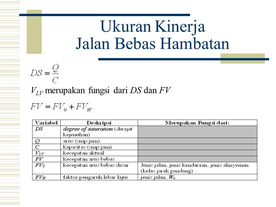 Ukuran Kinerja Jalan Bebas Hambatan V LV merupakan fungsi dari DS dan FV