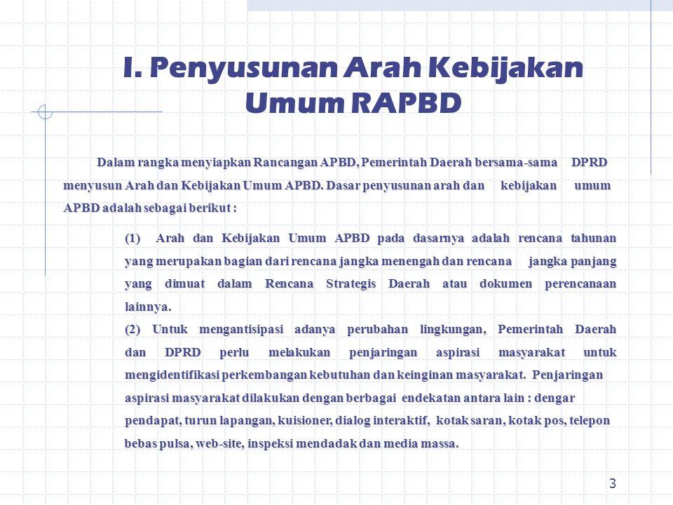 2 Tahapan Penyusunan RAPBD Berdasarkan Keputusan Mendagri No. 29 Tahun 2002 PEMDA ( Tim Anggaran Eksekutif) DPRD PEMDA RUMUSAN NOTA KESEPAKATAN TIM AN