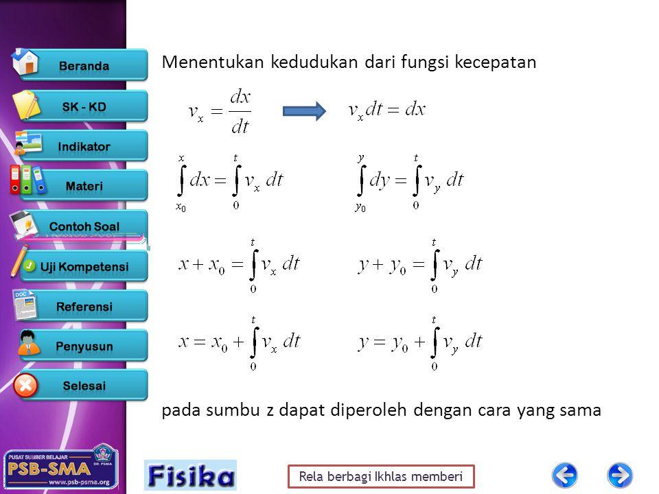 Rela berbagi Ikhlas memberi Menentukan kedudukan dari fungsi kecepatan pada sumbu z dapat diperoleh dengan cara yang sama