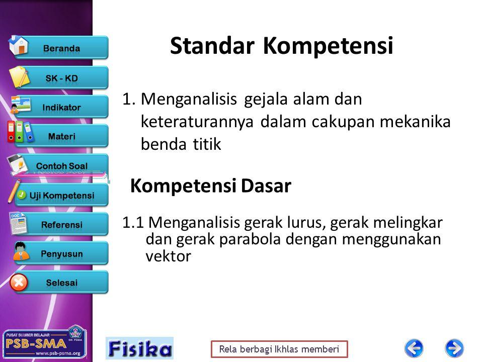 Rela berbagi Ikhlas memberi Standar Kompetensi 1. Menganalisis gejala alam dan keteraturannya dalam cakupan mekanika benda titik Kompetensi Dasar 1.1