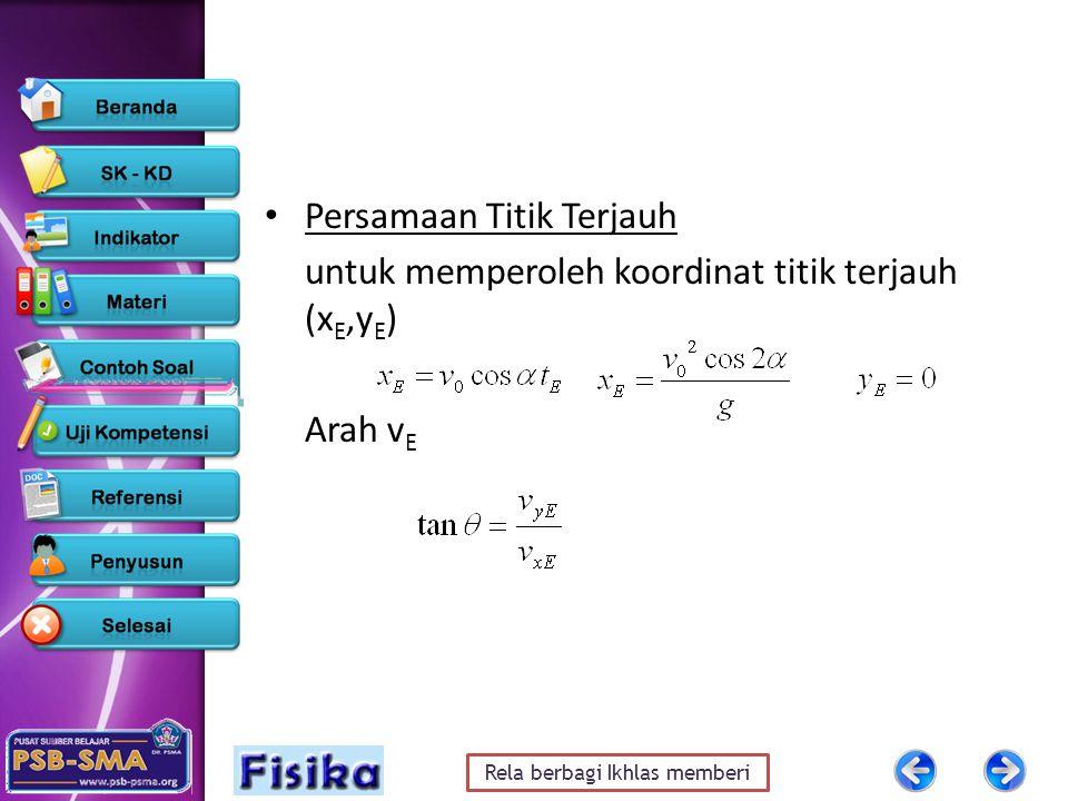 Rela berbagi Ikhlas memberi Persamaan Titik Terjauh untuk memperoleh koordinat titik terjauh (x E,y E ) Arah v E