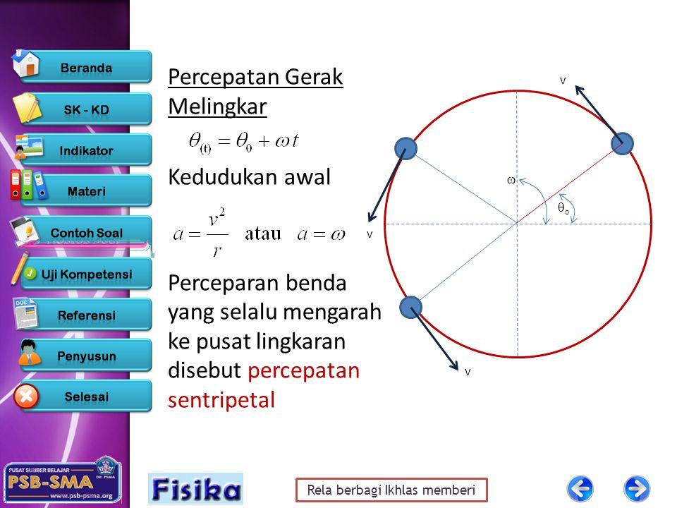Rela berbagi Ikhlas memberi Percepatan Gerak Melingkar Kedudukan awal Perceparan benda yang selalu mengarah ke pusat lingkaran disebut percepatan sent