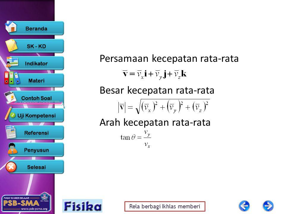 Rela berbagi Ikhlas memberi Persamaan kecepatan rata-rata Besar kecepatan rata-rata Arah kecepatan rata-rata