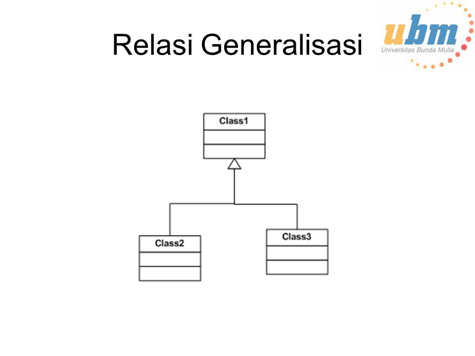 Relasi Generalisasi