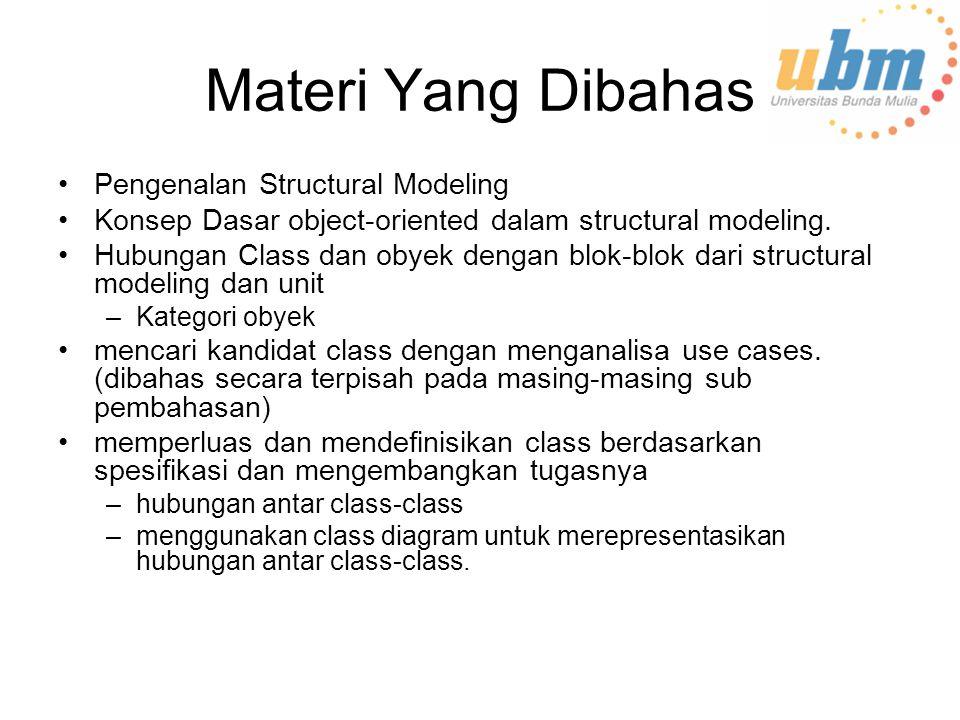 Pengenalan Structural Modeling Structural Modeling: Memodelkan bagaimana use case dan actor dapat disusun menjadi class-class Diagram yang digunakan pada structural modelling adalah Class Diagram.