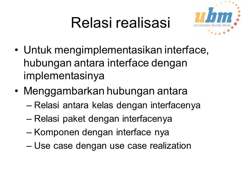 Relasi realisasi Untuk mengimplementasikan interface, hubungan antara interface dengan implementasinya Menggambarkan hubungan antara –Relasi antara kelas dengan interfacenya –Relasi paket dengan interfacenya –Komponen dengan interface nya –Use case dengan use case realization