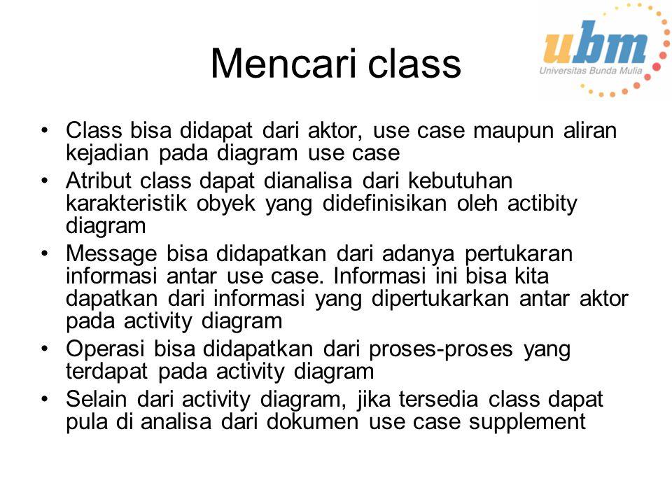 Mencari class Class bisa didapat dari aktor, use case maupun aliran kejadian pada diagram use case Atribut class dapat dianalisa dari kebutuhan karakteristik obyek yang didefinisikan oleh actibity diagram Message bisa didapatkan dari adanya pertukaran informasi antar use case.