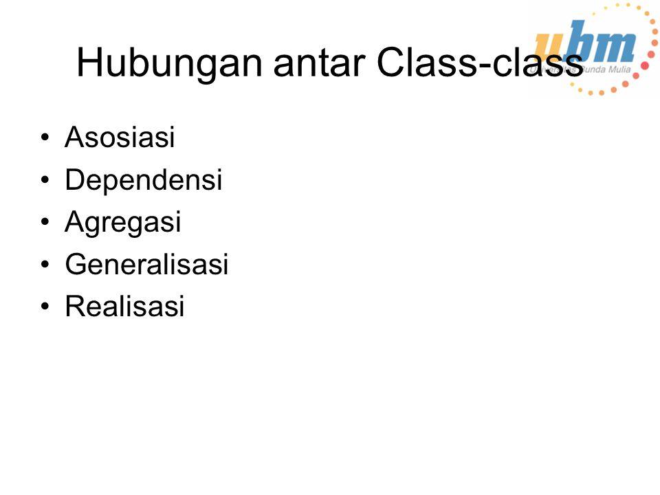 Hubungan antar Class-class Asosiasi Dependensi Agregasi Generalisasi Realisasi