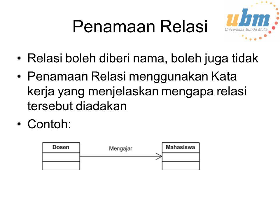 Penamaan Relasi Relasi boleh diberi nama, boleh juga tidak Penamaan Relasi menggunakan Kata kerja yang menjelaskan mengapa relasi tersebut diadakan Contoh: