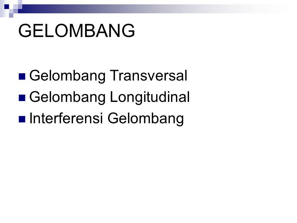 GELOMBANG Gelombang Transversal Gelombang Longitudinal Interferensi Gelombang