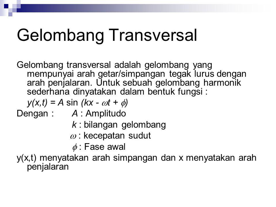 Gelombang Transversal Gelombang transversal adalah gelombang yang mempunyai arah getar/simpangan tegak lurus dengan arah penjalaran. Untuk sebuah gelo