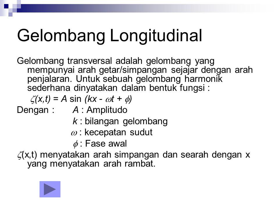 Gelombang Longitudinal Gelombang transversal adalah gelombang yang mempunyai arah getar/simpangan sejajar dengan arah penjalaran. Untuk sebuah gelomba
