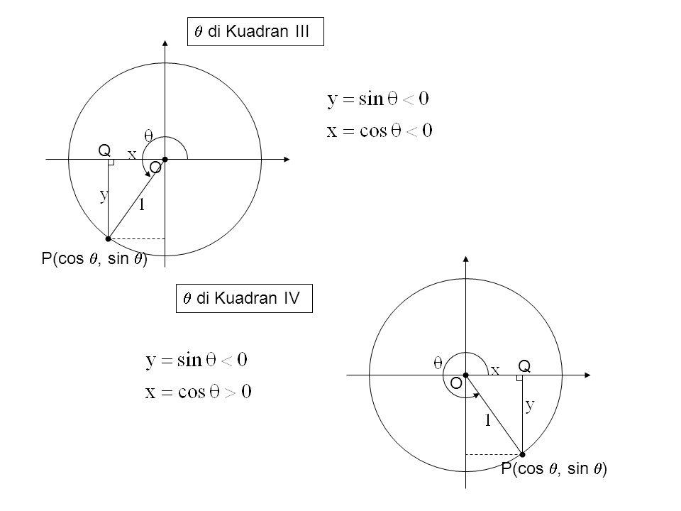O Q O P(cos , sin  ) Q  di Kuadran III  di Kuadran IV