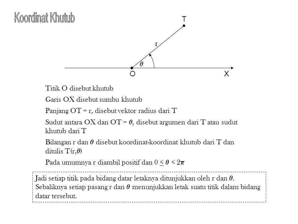 OX T(r,  )   + 180 O T'(r,  +180 O ) Atau T'(r,  +  ) OX   P(r,  ) Q(r',  )