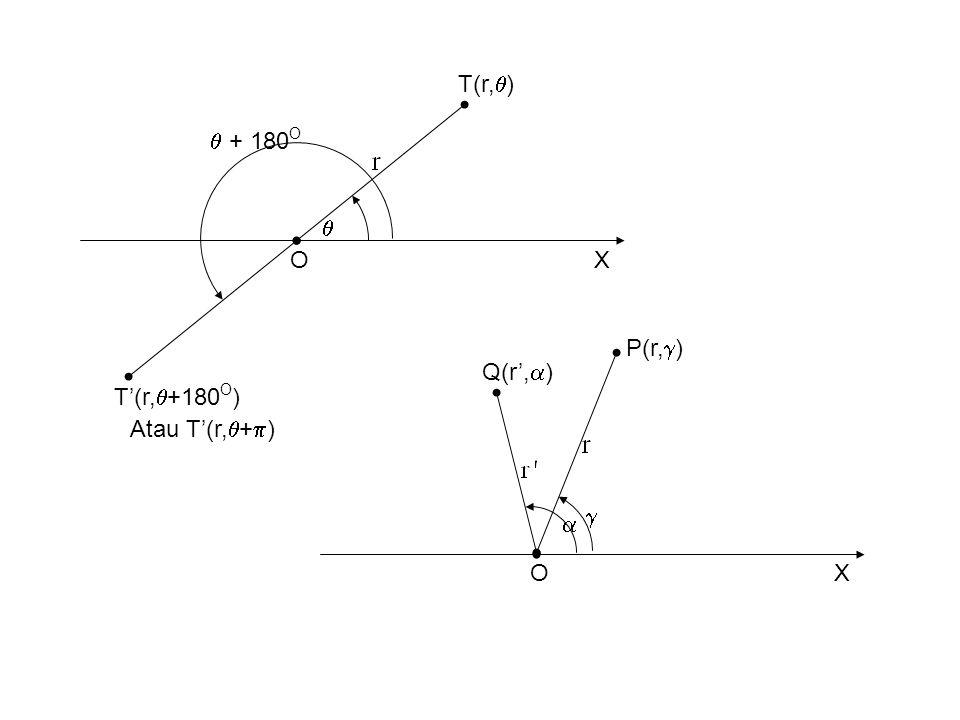 OX Y T(x,y) atau T(r,  ) S