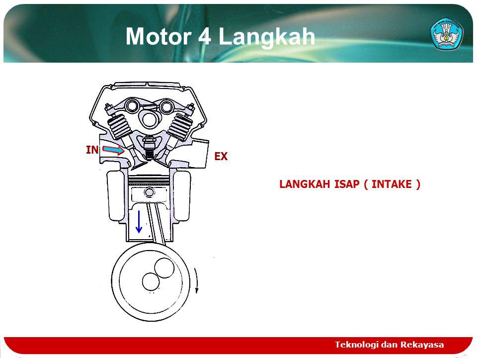 Teknologi dan Rekayasa IN EX LANGKAH ISAP ( INTAKE ) Motor 4 Langkah